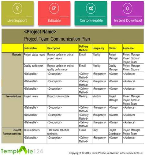 project team communication plan template excel template124