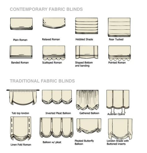 best type of blinds for bathrooms 10 best ideas about types of blinds on pinterest types of window treatments types