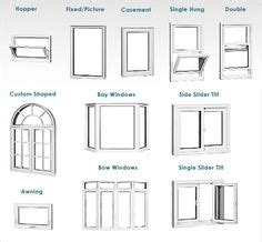 Types Of Windows For House Designs 1000 Images About House Window Types On Window Types Window Blinds And Large