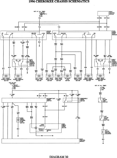 1996 jeep wiring diagram jeep country