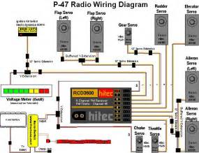 rc airplane servo wire diagram rc wiring diagram free