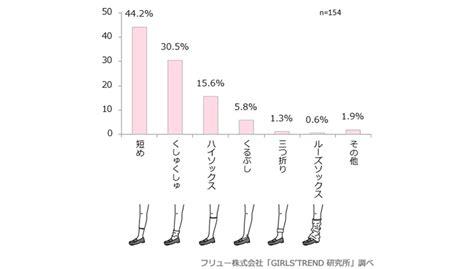 Mini 2 Di Jepang gara gara hal ini siswi di jepang mulai meninggalkan rok pendek sebagai seragam sekolah
