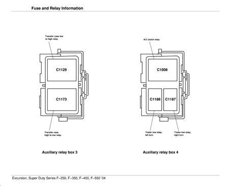 2008 lincoln mark lt fuse diagram imageresizertool com 2008 lincoln mark lt fuse diagram imageresizertool com