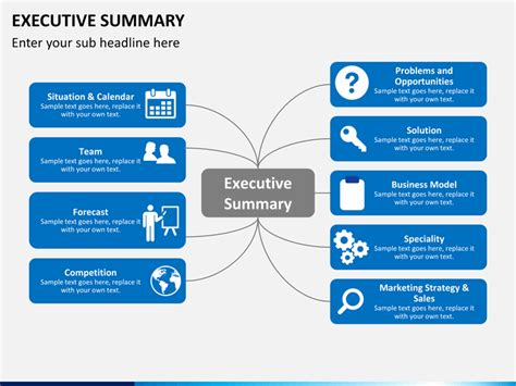 10 tips for crafting your executive summary early growth financial