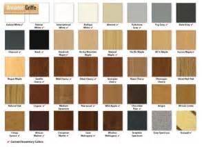 cores de mdf masisa e cinza dicas para decorar