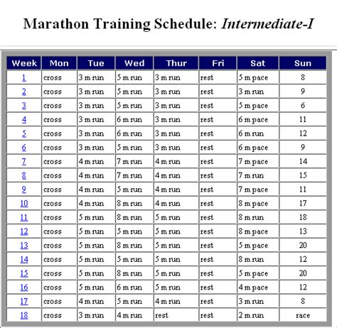 couch to ultra training plan couch to half marathon training plan go from couch to