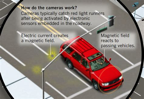 are red light cameras legal in california 2016 seeing red cameras are cash cows k40 electronics