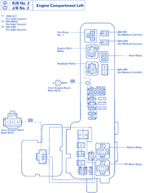 toyota glanza fuse box diagram wiring diagram with