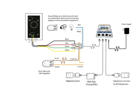 Telephone Installer by Cat5 Wiring Diagram Get Free Image About Wiring Diagram