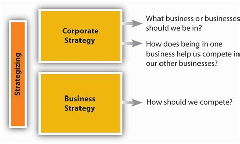 what is section 8 company strategic management in the p o l c framework principles