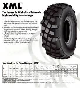 Importing Car Tires Into Canada Tires Mross Import Service Unimog Canada
