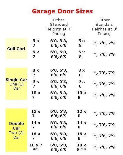 17 best ideas about standard garage door sizes on 17 best ideas about standard garage door sizes on