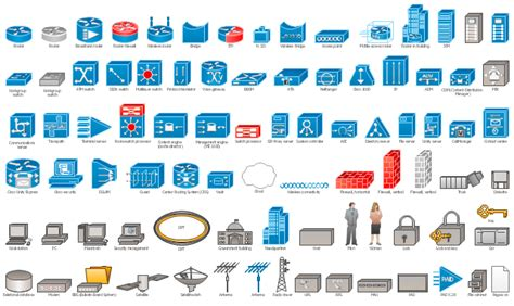 understanding the layout of network cisco network topology cisco icons shapes stencils