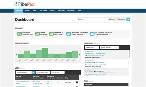 recruitment software applicant tracking software tribepad