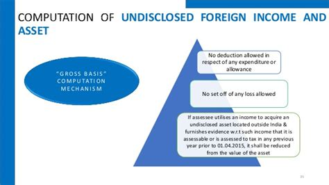 section 92 of income tax act undisclosed foreign income and assets and imposition of