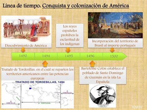 acerca de la conquista 8416160546 l 237 nea de tiempo conquista y colonizaci 243 n de am 233 rica
