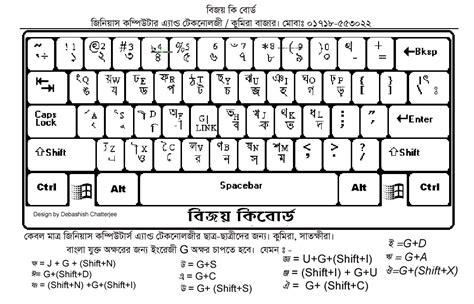 keyboard layout of bangla word bijoy keyboard related keywords bijoy keyboard long tail
