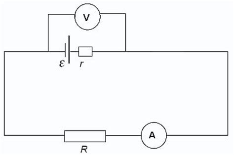 define resistance box as physics revision aqa a 3 1 3 current electricity