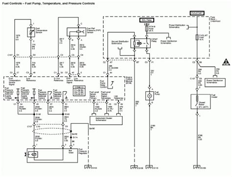 2005 gmc truck wiring diagram wedocable 2005 gmc wiring diagram wiring diagram and schematic diagram images