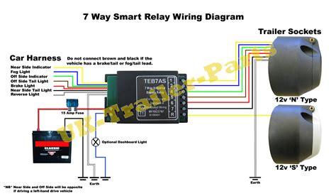 wiring opel omega diagram vectra b wiring get free image