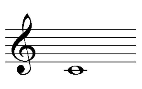 recogedor de notas dos aprende f 225 cilmente las notas en el pentagrama aprenda