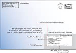 Business Letter Address Placement publication 177 guidelines for optimizing readability of flat size