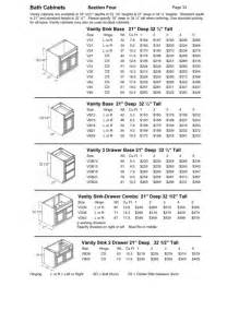 Typical Cabinet Dimensions Standard Vanity Size