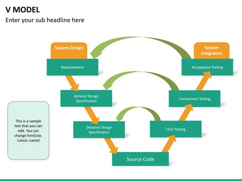 v diagram template v model powerpoint template sketchbubble