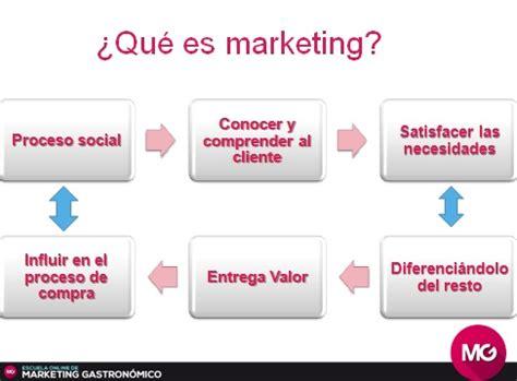 Que Es Un Mba En Marketing by 191 Qu 233 Es Marketing Para Restaurantes Y C 243 Mo Se Utiliza