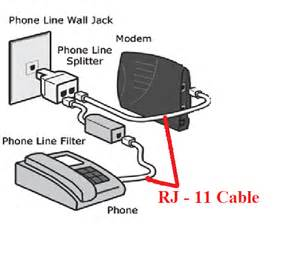 cable modem router telephone cable wiring diagram free
