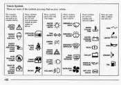 lincoln town car owners manual fuse diagrams lincoln