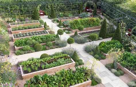 Layout Of Kitchen Garden Kitchen Garden Garden Design Landscaping Project