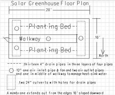 greenhouse floor plan solar greenhouses
