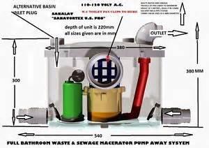 110 Volt Macerator Pump » Home Design 2017