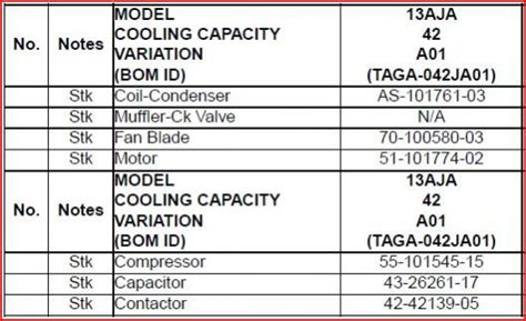 capacitor calculation for 3 phase motor ruud compressor dual motor compressor capacitor doityourself community forums
