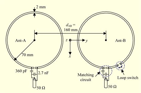 inductance of two circular loops inductance between two circular loops 28 images the inductance with respect to transfer