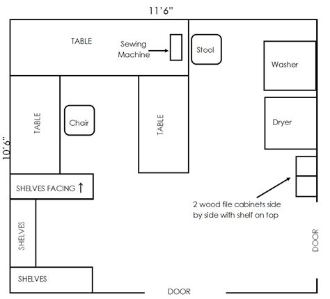 plan layout your room the most creative craft room organization ideas room