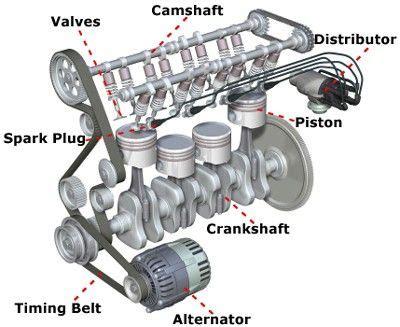 Best 25  Car engine ideas on Pinterest   Engine working
