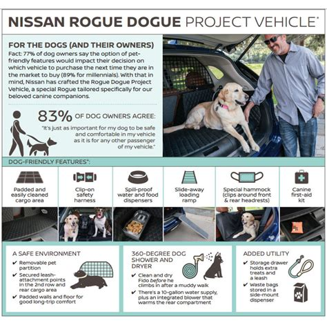 Nissan Rogue Friendly by Nissan Rogue Friendly Model