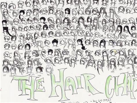 Cool Anime Hairstyles by Cool Anime Hairstyles Immodell Net