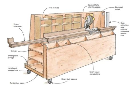 Combo Miter Saw Station Lumber Rack: 13 Steps (with Pictures)