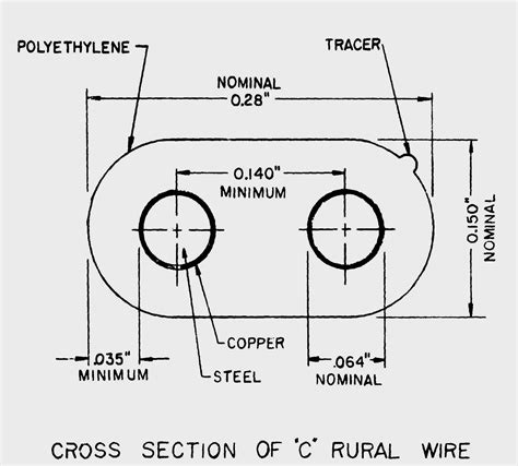 cross section of a wire wire cross section 28 images c rural wire wiki magnet
