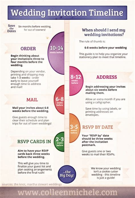 timeline for ordering wedding invitations when to send wedding invitations save the dates