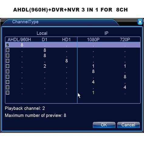Cctv Mobil mini 8ch d1 h 264 hdmi security system cctv dvr 8