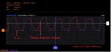 activity cmos logic circuits transmission gate xor