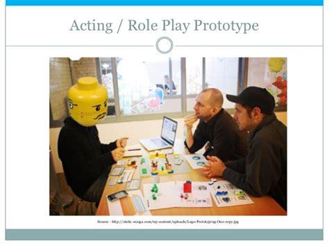 design thinking roles design thinking