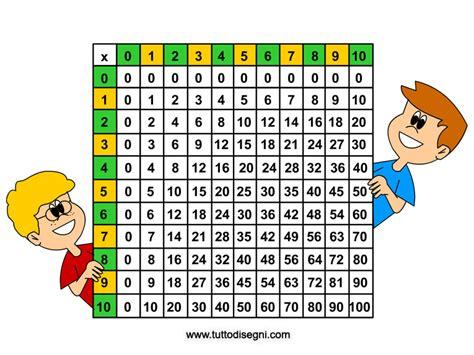 la tavola pitagorica tavola pitagorica con disegni tuttodisegni