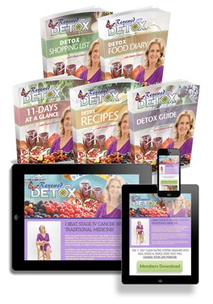 Living Lovely Detox by Detox Renewed Living Inc