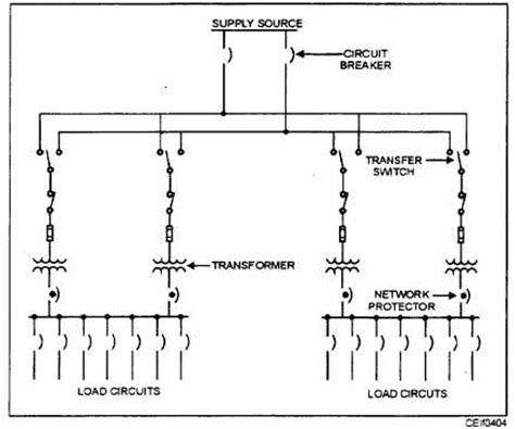 What Is Feeder In Power System overhead considerations