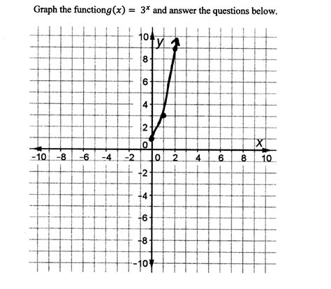 Graphing Exponential Functions Worksheet by Graphing Exponential Functions Worksheet Lesupercoin